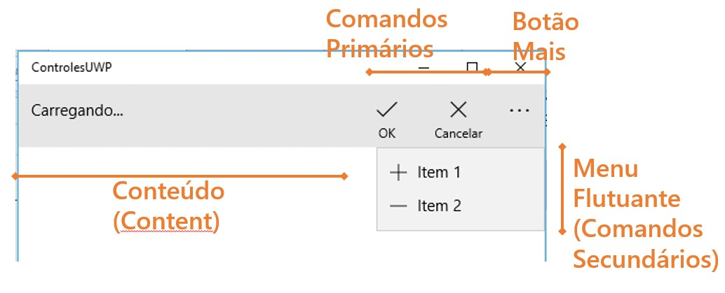 Controles UWP - CommandBar - Anatomia do CommandBar