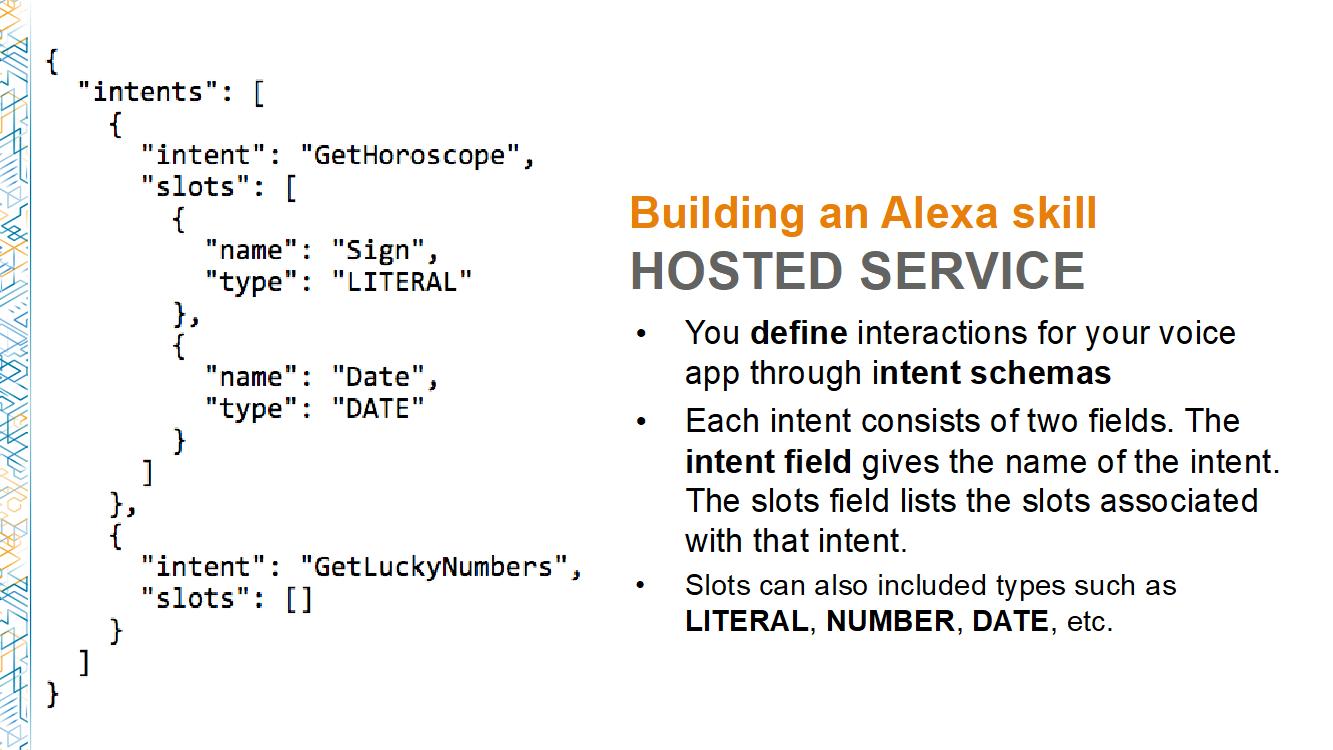 5 Anos Desenvolvendo Para Voz Com O Alexa Skills Kit - Exemplo de esquema de primeira intenção com tipos intrínsecos originais